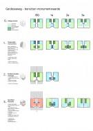 stappenplan plattegronden gerdesiaweg